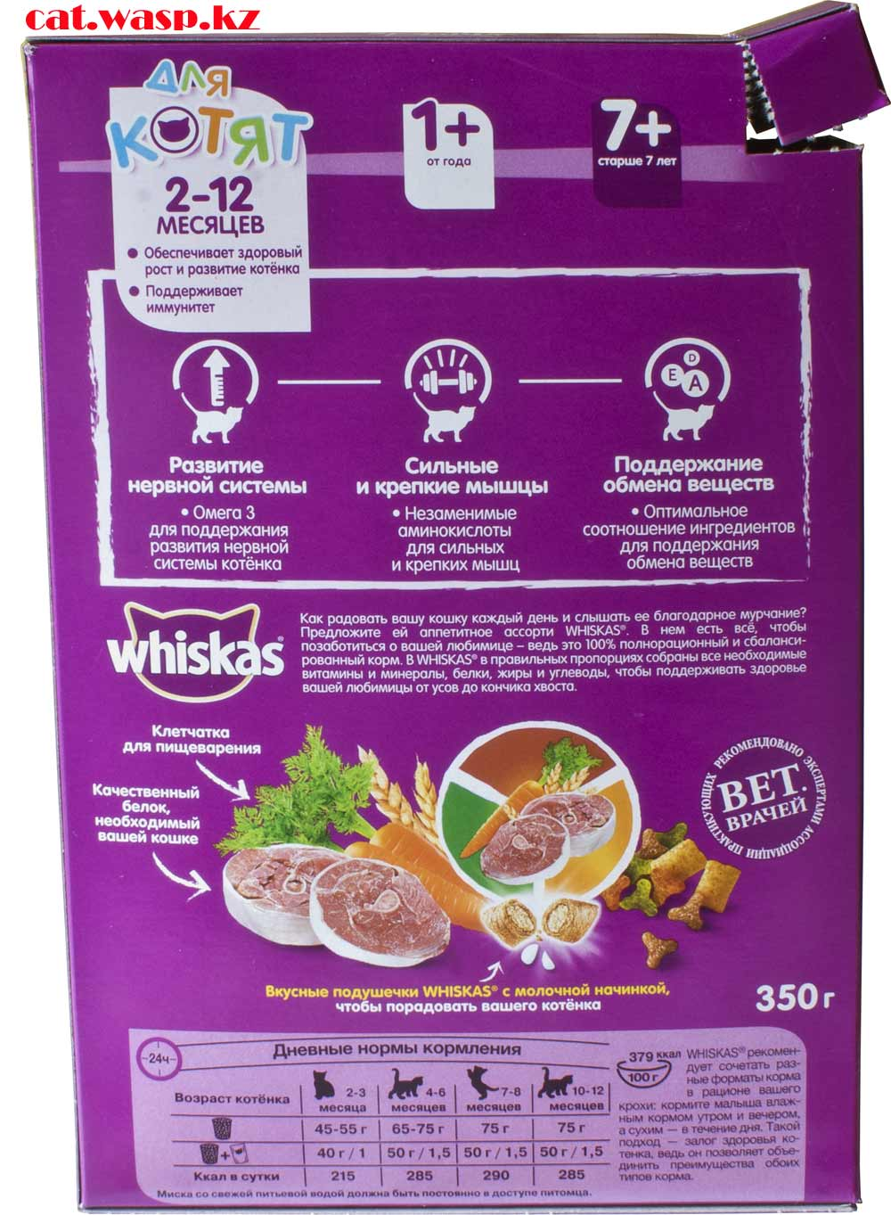 Полное описание и отзыв на сухой корм Whiskas для котят